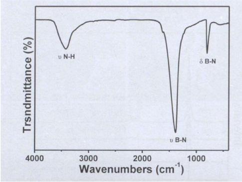 傅里叶红外光谱图