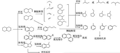 十氢萘催化裂化反应