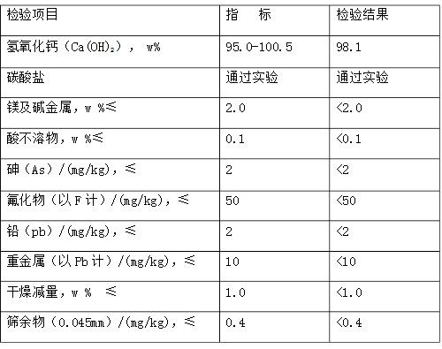 食品级氢氧化钙的企业标准(国际标准)