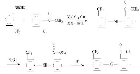 芳基甲酰胺法
