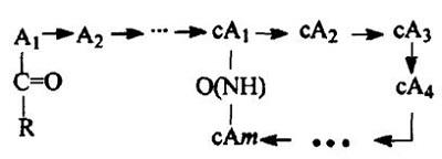 脂肪酸离环环状脂肽通式