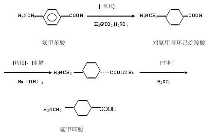 氨甲环酸的合成工艺图
