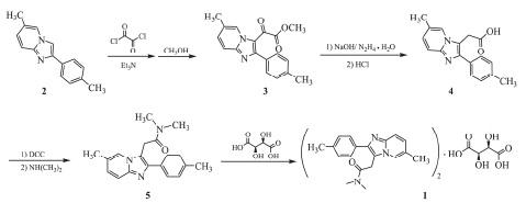 酒石酸唑吡坦的合成路线2