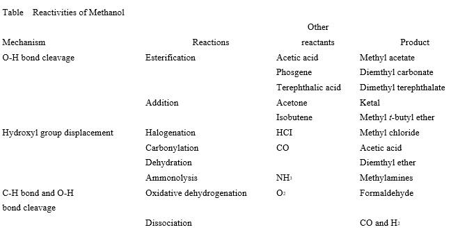 Methanol CAS#: 67-56-1