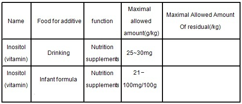 food additive; the maximum permitted amount; the maximum allowed amount of residual